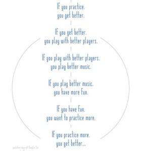 PracticePoster_grande